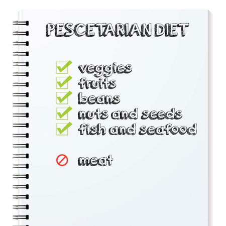 Adopt a Vegan or Vegetarian Diet Pescetarian Diet Checklist