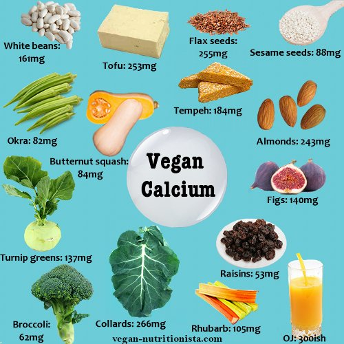 Adopt a Vegan or Vegetarian Diet Vegan Calcium Infographic